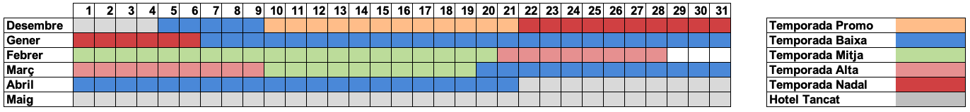 Calendari hotel + forfet esquí temporada 2020/21