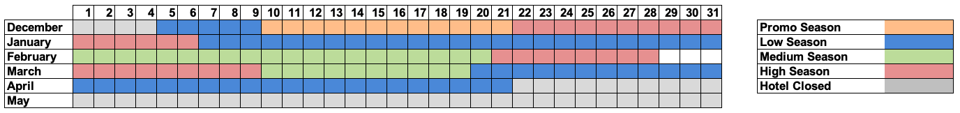 Calendar & Rates Hotel el Tarter   Andorra - Winter 2020-2021