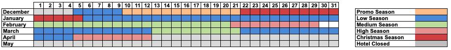 Calendar & Rates Hotel el Tarter | Andorra - Winter 2019-2020