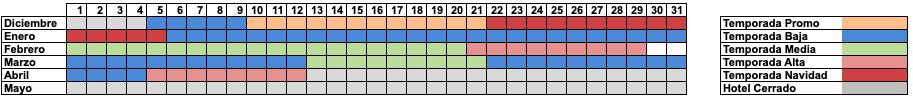 Calendarios esquí 2019-2020