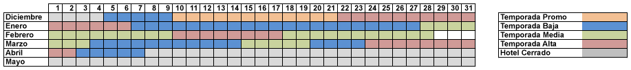 Calendario y Tarifas Hotel el Tarter | Andorra - Invierno 2017-2018