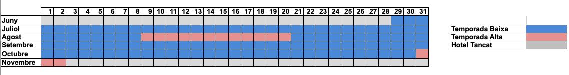 Calendari i Tarifes Hotel El Tarter | Andorra - Estiu 2019