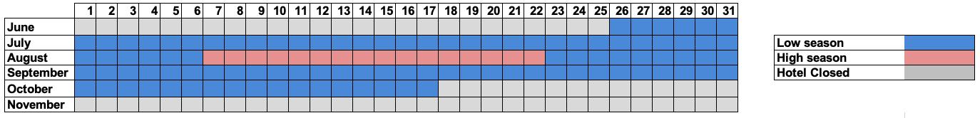 Calendar & Rates Hotel el Tarter | Andorra - 2020