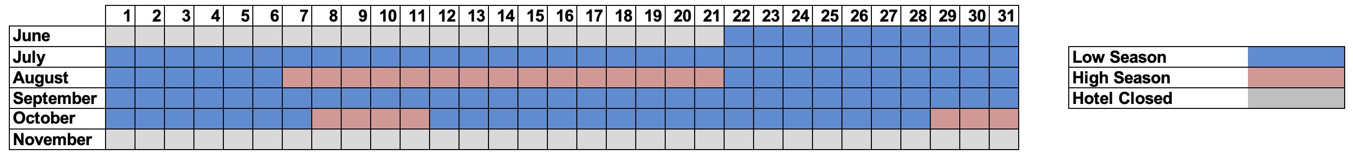Calendar & Rates Hotel el Tarter | Andorra - 2021